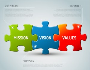 Puzzle showing values, vision and mission, which are elements used when writing a company profile.